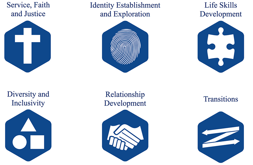Residential Life Competencies at Creighton