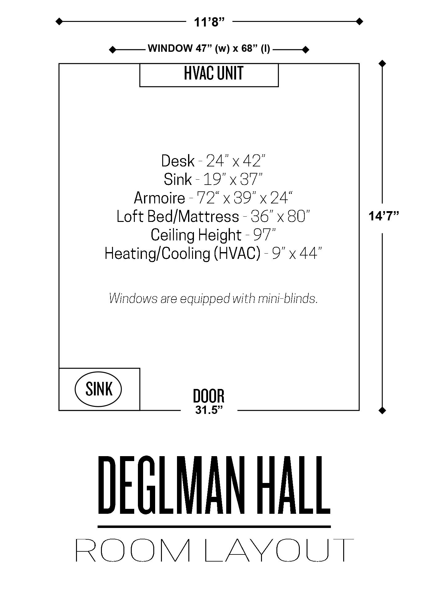 Deglman Standard